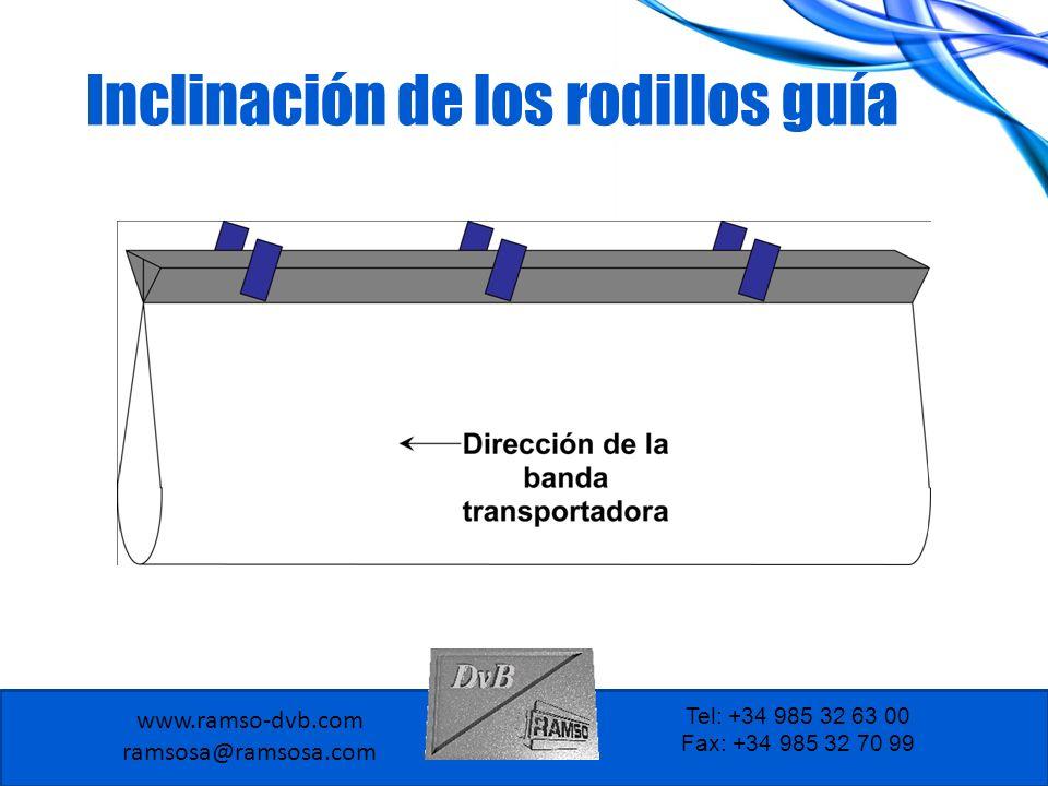 www.ramso-dvb.com ramsosa@ramsosa.com Tel: +34 985 32 63 00 Fax: +34 985 32 70 99 Inclinación de los rodillos guía