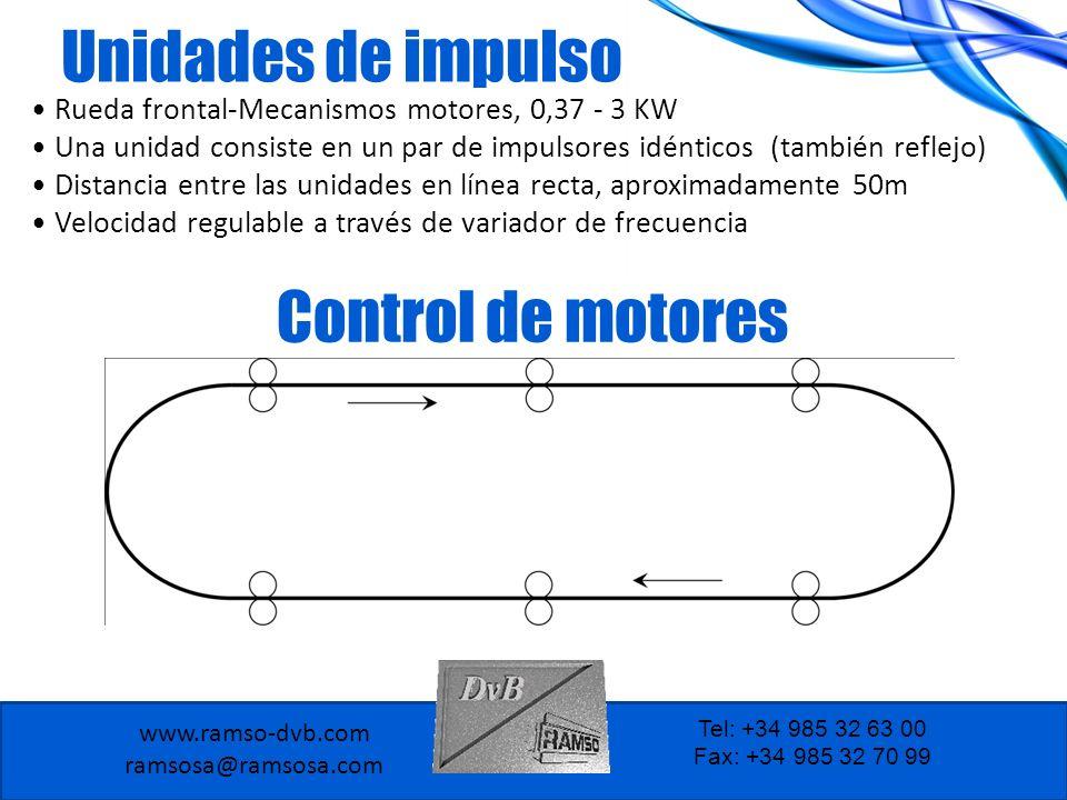 www.ramso-dvb.com ramsosa@ramsosa.com Tel: +34 985 32 63 00 Fax: +34 985 32 70 99 Unidades de impulso Rueda frontal-Mecanismos motores, 0,37 - 3 KW Un
