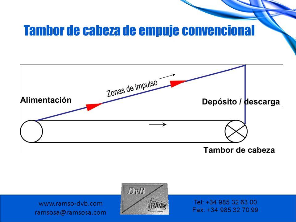 www.ramso-dvb.com ramsosa@ramsosa.com Tel: +34 985 32 63 00 Fax: +34 985 32 70 99 Tambor de cabeza de empuje convencional