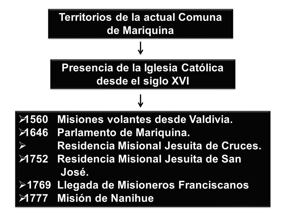 Presencia de la Iglesia Católica desde el siglo XVI Territorios de la actual Comuna de Mariquina 1560 Misiones volantes desde Valdivia.