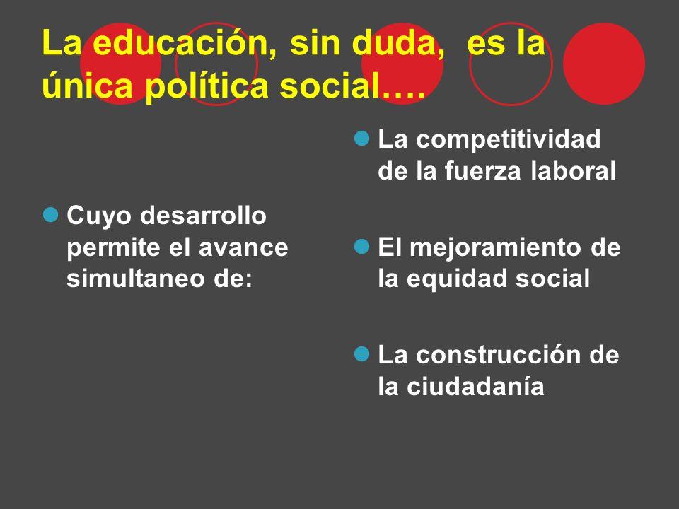 La educación, sin duda, es la única política social…. Cuyo desarrollo permite el avance simultaneo de: La competitividad de la fuerza laboral El mejor