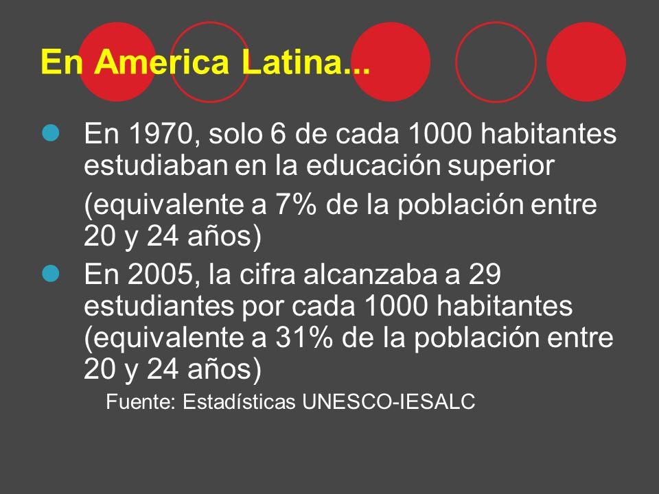 En America Latina... En 1970, solo 6 de cada 1000 habitantes estudiaban en la educación superior (equivalente a 7% de la población entre 20 y 24 años)