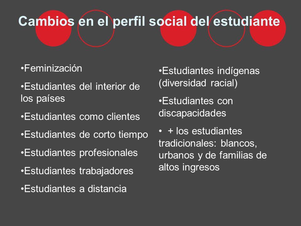 Cambios en el perfil social del estudiante Feminización Estudiantes del interior de los países Estudiantes como clientes Estudiantes de corto tiempo E