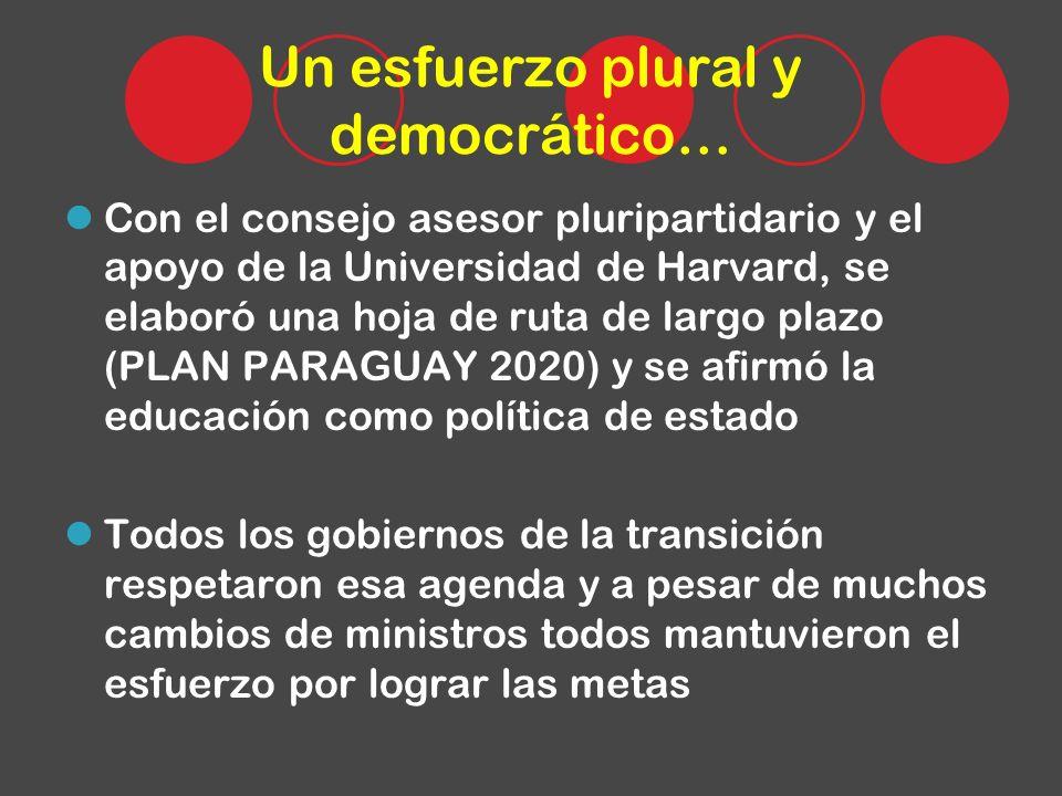 Un esfuerzo plural y democrático… Con el consejo asesor pluripartidario y el apoyo de la Universidad de Harvard, se elaboró una hoja de ruta de largo