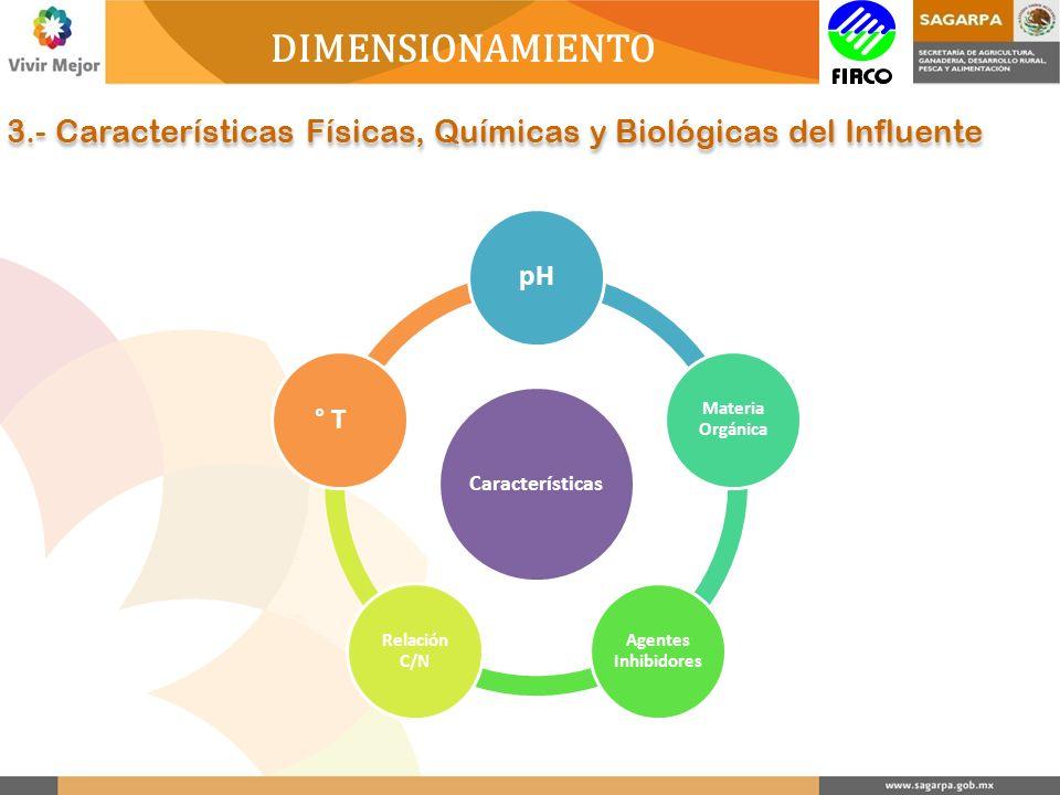 DIMENSIONAMIENTO 3.- Características Físicas, Químicas y Biológicas del Influente Características pH Materia Orgánica Agentes Inhibidores Relación C/N ° T