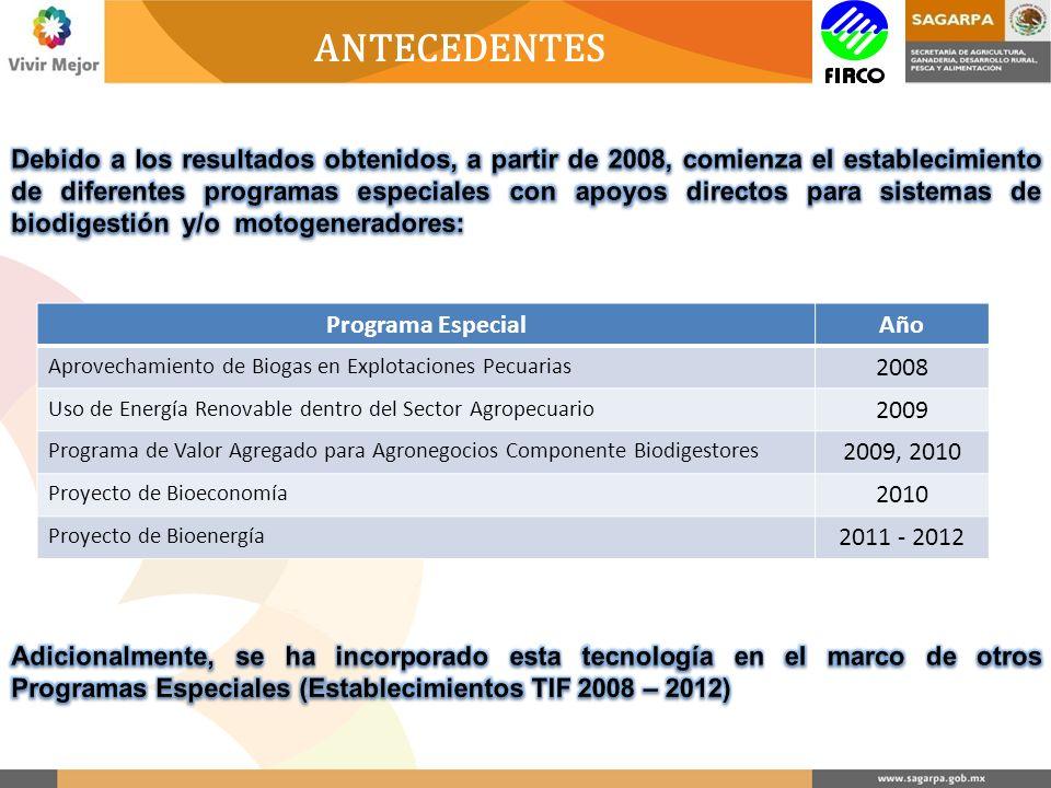 Programa EspecialAño Aprovechamiento de Biogas en Explotaciones Pecuarias 2008 Uso de Energía Renovable dentro del Sector Agropecuario 2009 Programa de Valor Agregado para Agronegocios Componente Biodigestores 2009, 2010 Proyecto de Bioeconomía 2010 Proyecto de Bioenergía 2011 - 2012