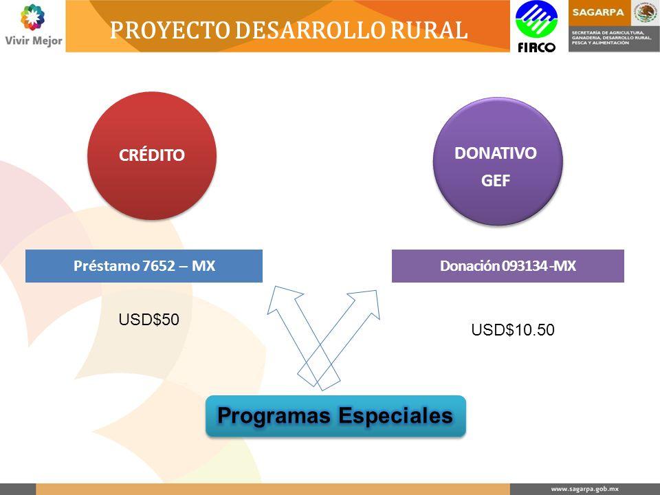 PROYECTO DESARROLLO RURAL CRÉDITO DONATIVO GEF Préstamo 7652 – MXDonación 093134 -MX USD$50 USD$10.50