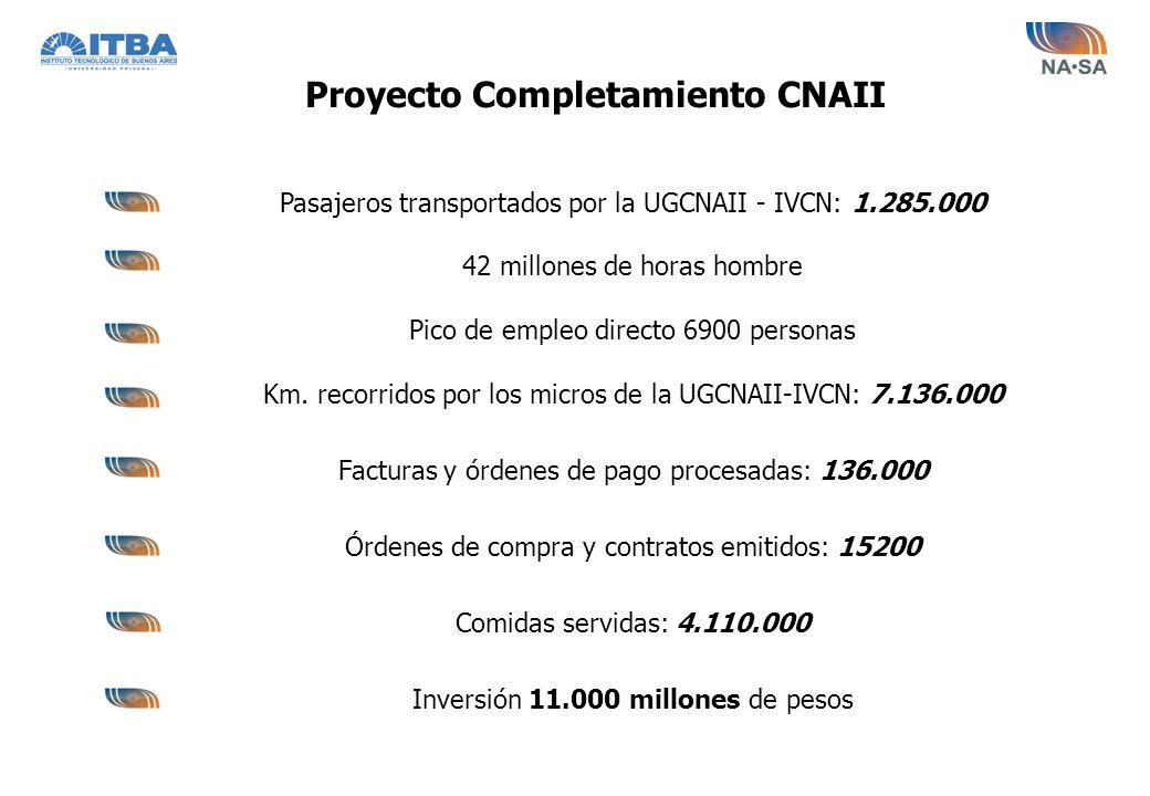 Pasajeros transportados por la UGCNAII - IVCN: 1.285.000 42 millones de horas hombre Pico de empleo directo 6900 personas Km. recorridos por los micro