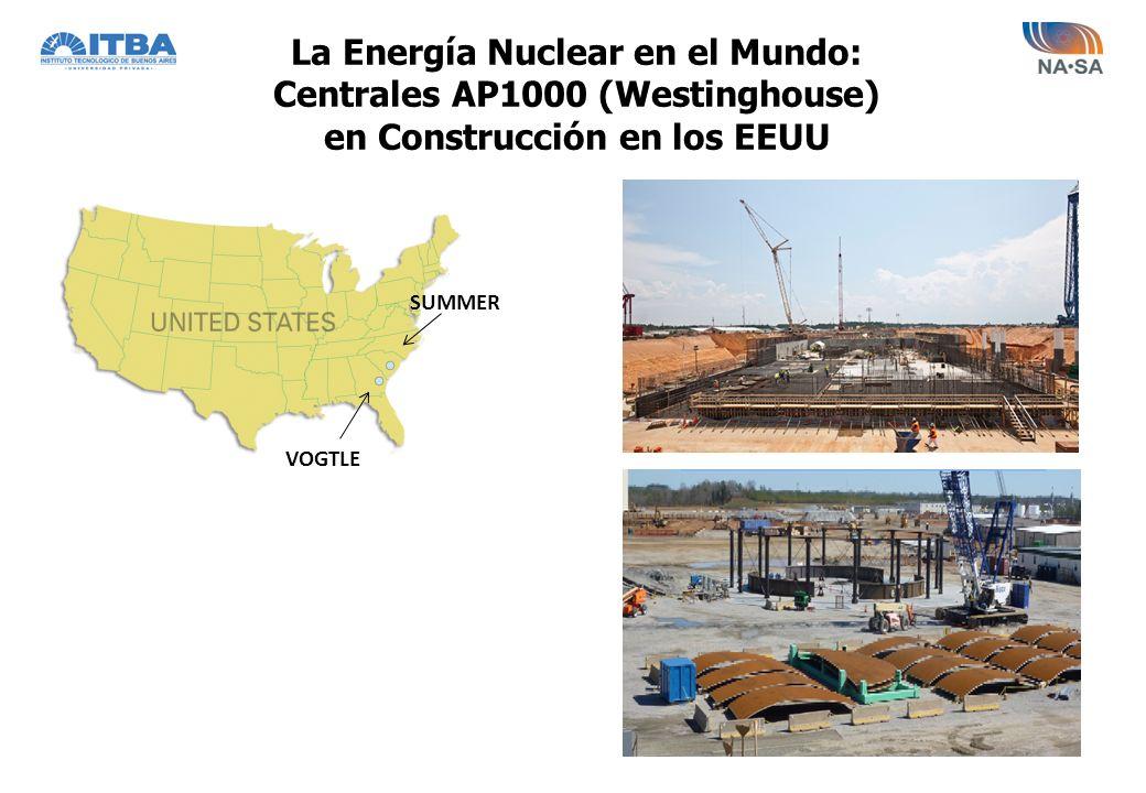 SISTEMA NACIONAL DE NORMAS, CALIDAD Y CERTIFICACION AUTORIDAD REGULATORIA NUCLEAR PROVEEDOR DE LA TECNOLOGÍA SISTEMA DE CIENCIA Y TECNOLOGÍA OFERTA TECNOLOGICA, ASISTENCIA TECNICA, ENSAYOS Y SERVICOS ESPECIALIZADOS SECTOR PRODUCTIVO INDUSTRIAL Ingeniería de Procesos Ingeniería de Productos Calificaciones y Certificaciones EMPRESA PRODUCTORA GENERACIÓN ENERGÍA DISEÑO CENTRAL CAMBIOS Y DESVÍOS DEL DISEÑO ORIGINAL Posible esquema de Transferencia de Tecnología