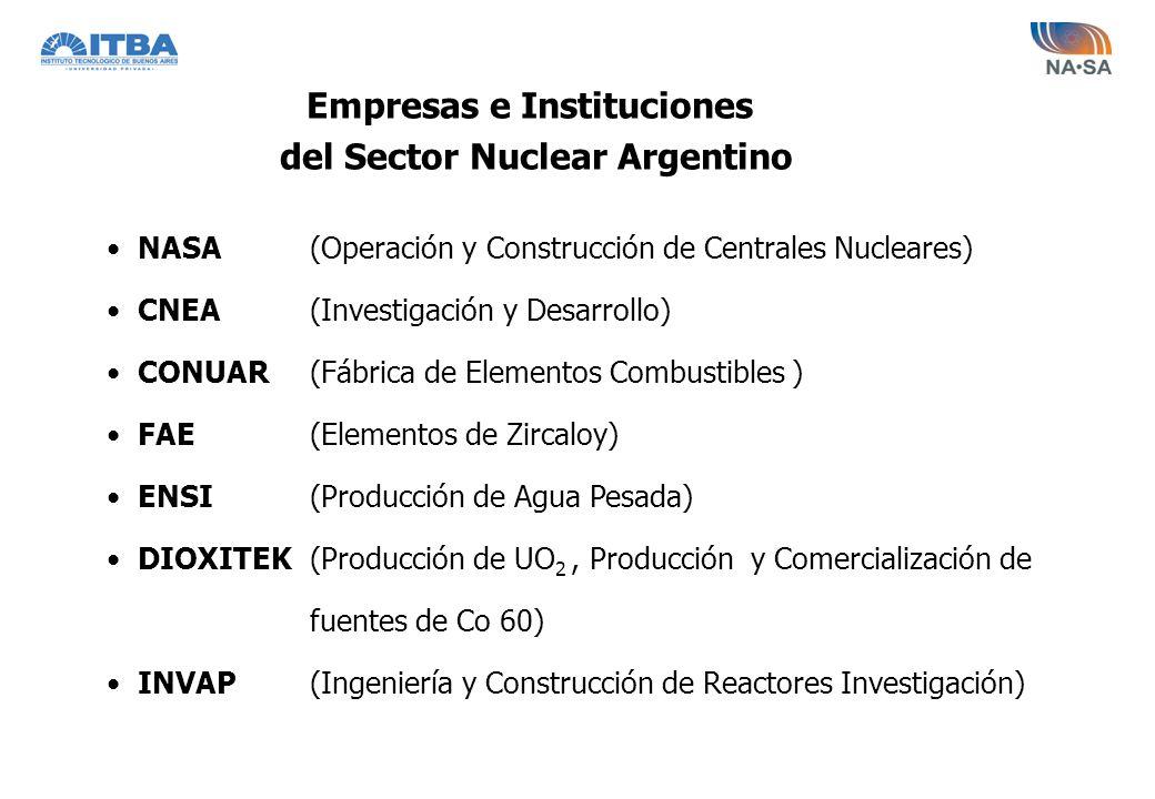 Potencia Instalada (Diciembre 2011) Energía Generada (Total Año 2011) Sistema Eléctrico Argentino Fuente: NASA