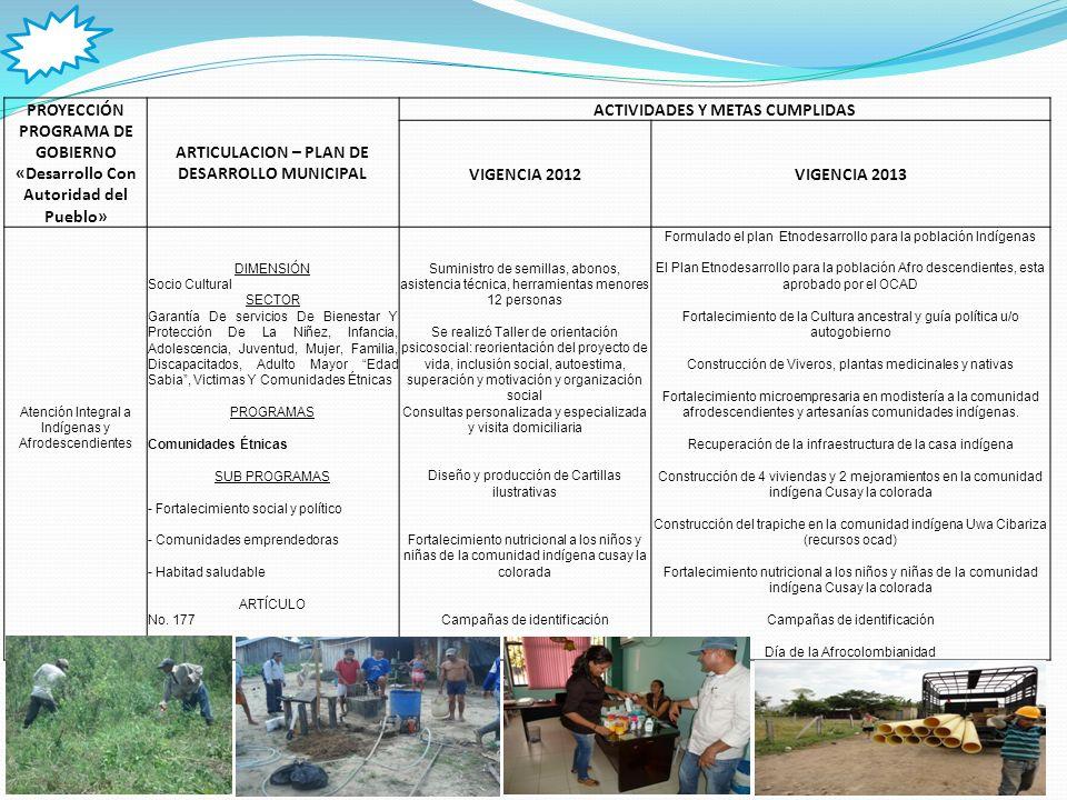 PROYECCIÓN PROGRAMA DE GOBIERNO «Desarrollo Con Autoridad del Pueblo» ARTICULACION – PLAN DE DESARROLLO MUNICIPAL ACTIVIDADES Y METAS CUMPLIDAS VIGENCIA 2012VIGENCIA 2013 Atención Integral a la población con Discapacidad.