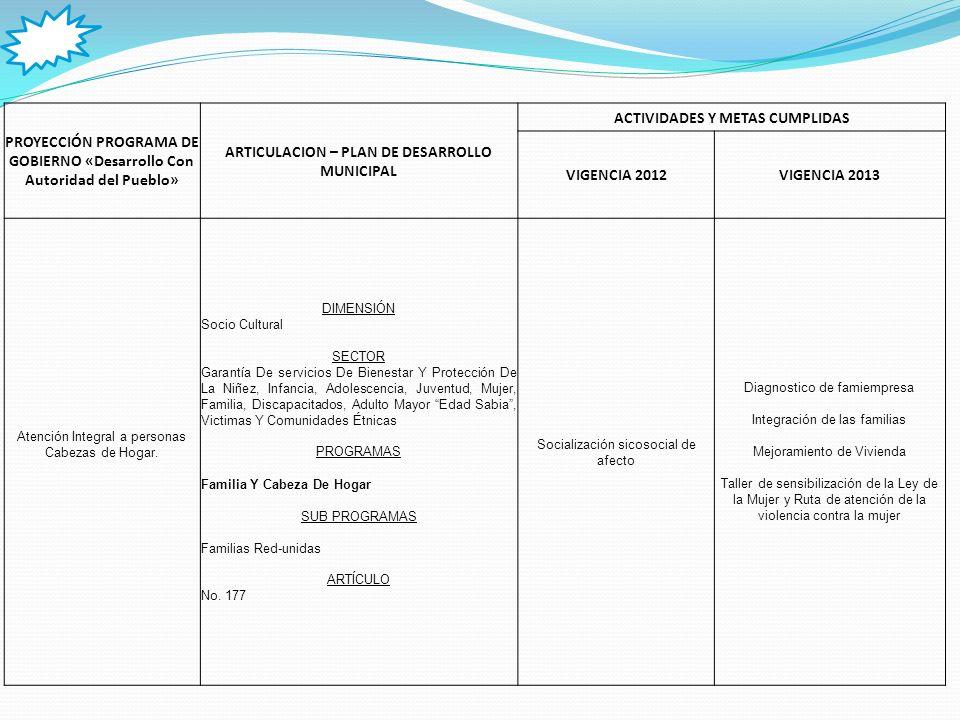 PROYECCIÓN PROGRAMA DE GOBIERNO «Desarrollo Con Autoridad del Pueblo» ARTICULACION – PLAN DE DESARROLLO MUNICIPAL ACTIVIDADES Y METAS CUMPLIDAS VIGENCIA 2012VIGENCIA 2013 Atención Integral a la Población en condición de Desplazamiento.