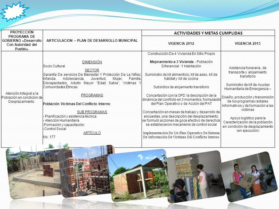 PROYECCIÓN PROGRAMA DE GOBIERNO «Desarrollo Con Autoridad del Pueblo» ARTICULACION – PLAN DE DESARROLLO MUNICIPAL ACTIVIDADES Y METAS CUMPLIDAS VIGENCIA 2012VIGENCIA 2013 Atención Integral a la Primera Infancia y a la Niñez DIMENSIÓN Socio Cultural SECTOR Garantía De servicios De Bienestar Y Protección De La Niñez, Infancia, Adolescencia, Juventud, Mujer, Familia, Discapacitados, Adulto Mayor Edad Sabia, Victimas Y Comunidades Étnicas PROGRAMAS Primera Infancia, Infancia Y Adolescencia SUB PROGRAMAS - Primeros los niños y adolescentes - Desarrollo infantil y pre juvenil - Identidad del niño, niña y adolescentes -Niños, niñas y adolescente protegidos ARTÍCULO No.