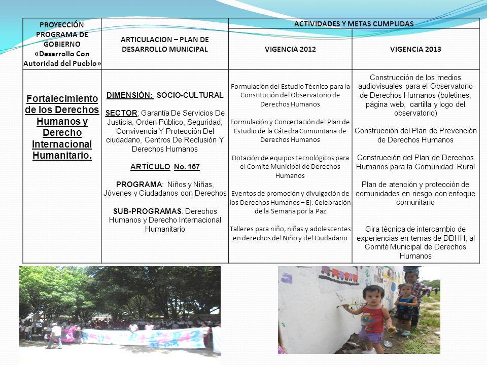 PROYECCIÓN PROGRAMA DE GOBIERNO «Desarrollo Con Autoridad del Pueblo» ARTICULACION – PLAN DE DESARROLLO MUNICIPAL ACTIVIDADES Y METAS CUMPLIDAS VIGENCIA 2012VIGENCIA 2013 Fortalecimiento a organismos de justicia, convivencia y derechos humanos….