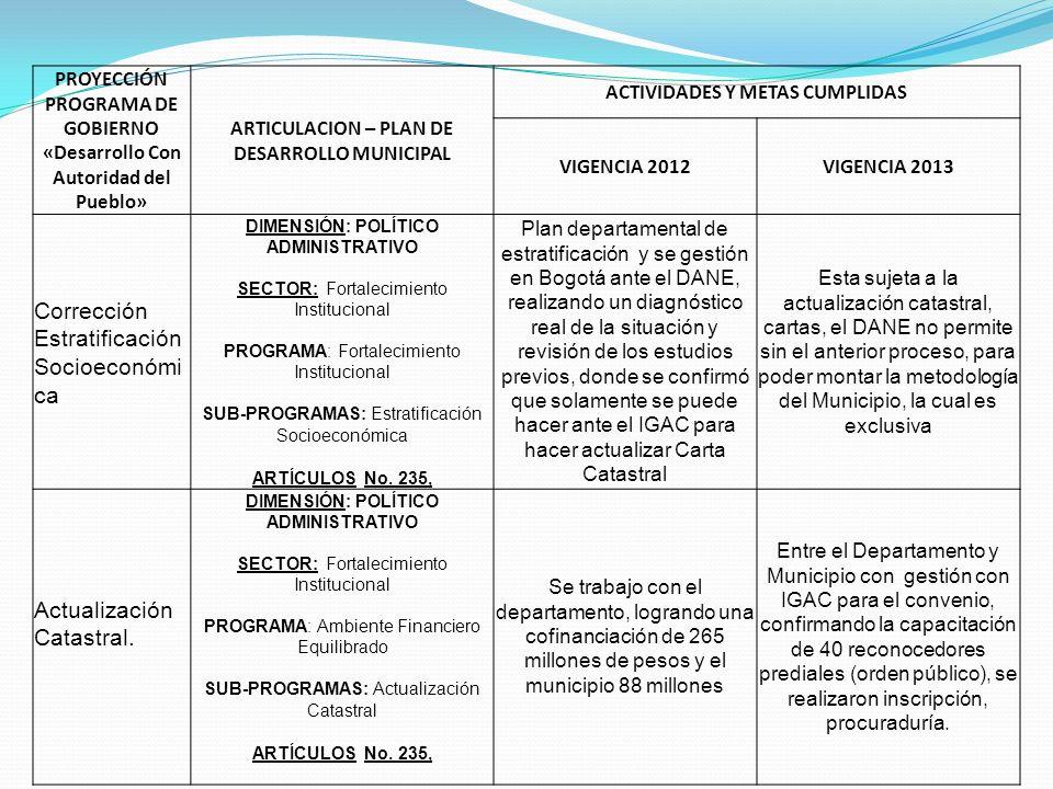 PROYECCIÓN PROGRAMA DE GOBIERNO «Desarrollo Con Autoridad del Pueblo» ARTICULACION – PLAN DE DESARROLLO MUNICIPAL ACTIVIDADES Y METAS CUMPLIDAS VIGENCIA 2012VIGENCIA 2013 Límites y división política- administrativa municipal DIMENSIÓN: AMBIENTE NATURAL SECTOR: Ordenamiento Territorial PROGRAMA: Planificación Estratégica para Fortul SUB-PROGRAMAS: Solución Limítrofe ARTÍCULOS No.