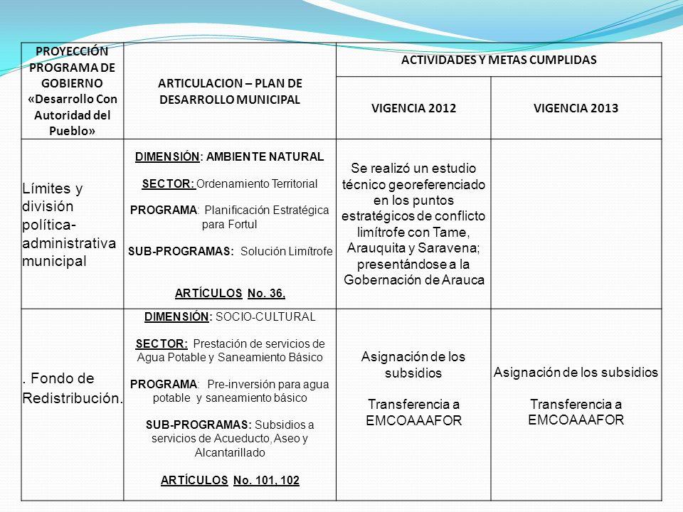 PROYECCIÓN PROGRAMA DE GOBIERNO «Desarrollo Con Autoridad del Pueblo» ARTICULACION – PLAN DE DESARROLLO MUNICIPAL ACTIVIDADES Y METAS CUMPLIDAS VIGENCIA 2012VIGENCIA 2013 Gestión tributaria y de recaudo DIMENSIÓN: POLÍTICO ADMINISTRATIVO SECTOR: Fortalecimiento Institucional PROGRAMA: Fortalecimiento Institucional SUB-PROGRAMAS: Programa Gestión Tributaria ARTÍCULOS No.