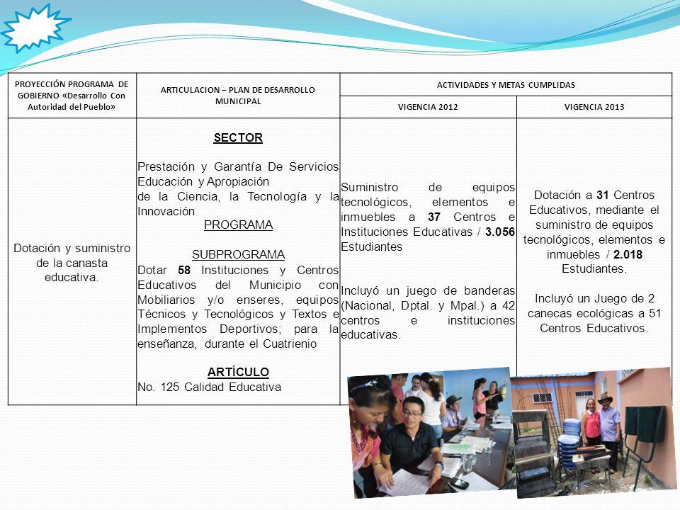 PROYECCIÓN PROGRAMA DE GOBIERNO «Desarrollo Con Autoridad del Pueblo» ARTICULACION – PLAN DE DESARROLLO MUNICIPAL ACTIVIDADES Y METAS CUMPLIDAS VIGENCIA 2012VIGENCIA 2013 Fortalecimiento al servicio de Transporte Escolar SECTOR Prestación y Garantía De Servicios Educación y Apropiación de la Ciencia, la Tecnología y la Innovación PROGRAMA Calidad Educativa SUBPROGRAMA Dotación de las Instituciones y Centros Educativos del Municipio de Fortul ARTÍCULO No.