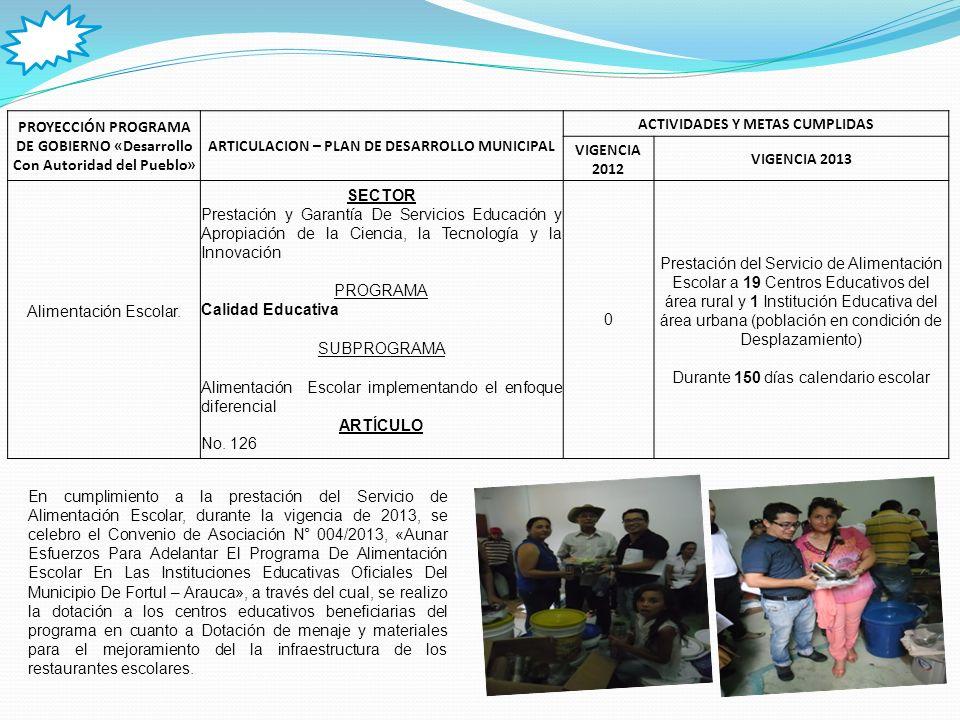 PROYECCIÓN PROGRAMA DE GOBIERNO «Desarrollo Con Autoridad del Pueblo» ARTICULACION – PLAN DE DESARROLLO MUNICIPAL ACTIVIDADES Y METAS CUMPLIDAS VIGENCIA 2012VIGENCIA 2013 Fortalecimiento a los programas de bachillerato rural.