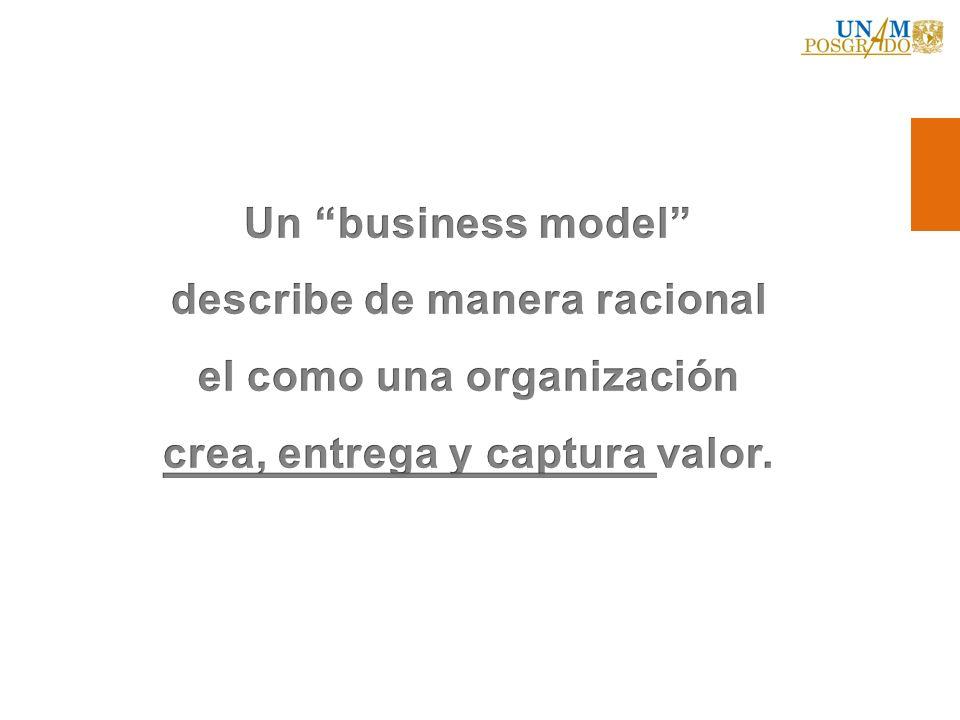 8 Alianzas estratégicas entre no-competidores / Competición / Join Ventures / Proveedores
