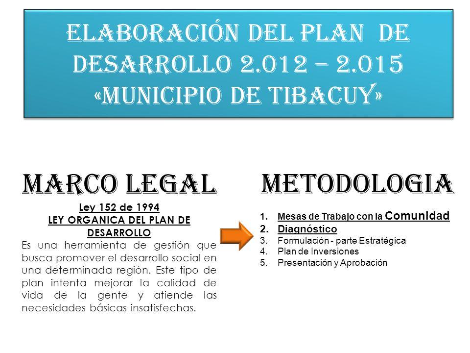 Elaboración del plan de desarrollo 2.012 – 2.015 «municipio de tibacuy» METODOLOGIA 1.Mesas de Trabajo con la Comunidad 2.Diagnóstico 3.Formulación -