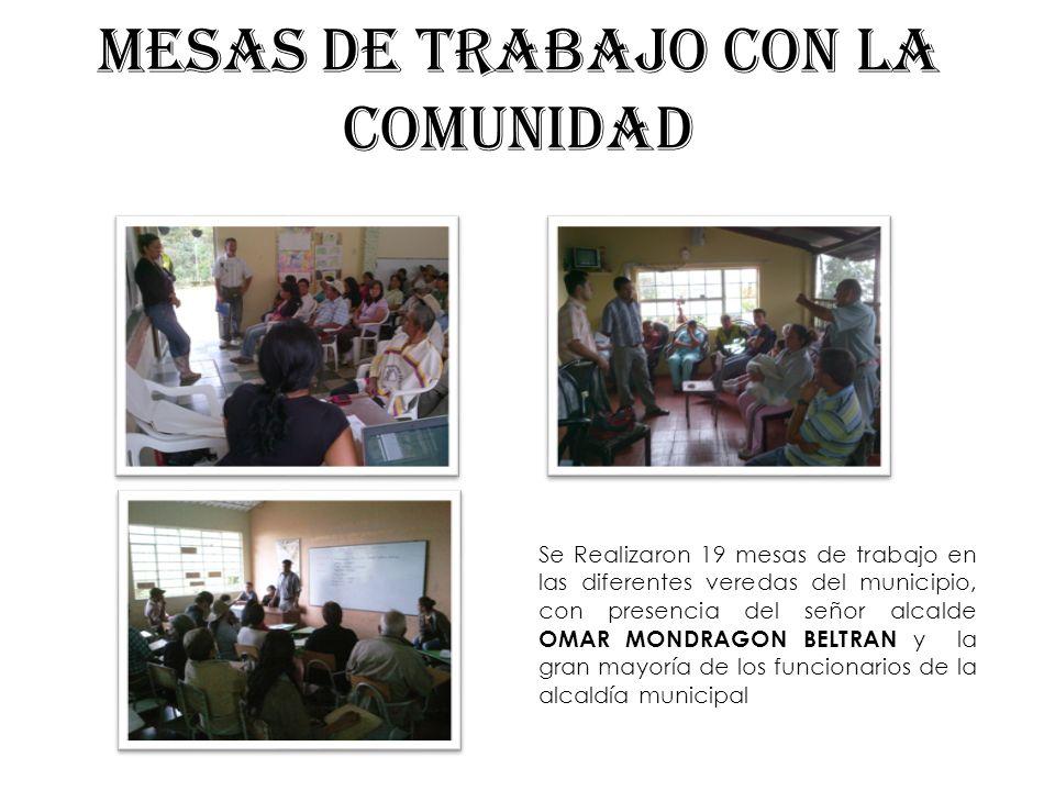 MESAS DE TRABAJO CON LA COMUNIDAD Se Realizaron 19 mesas de trabajo en las diferentes veredas del municipio, con presencia del señor alcalde OMAR MOND