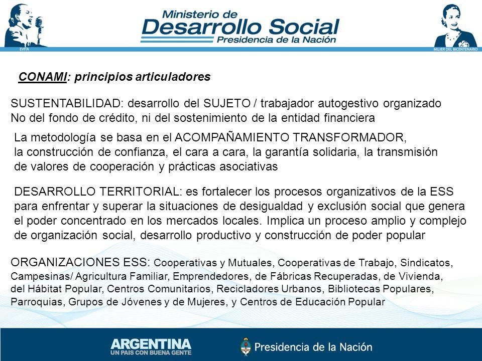 DESARROLLO TERRITORIAL: es fortalecer los procesos organizativos de la ESS para enfrentar y superar la situaciones de desigualdad y exclusión social que genera el poder concentrado en los mercados locales.