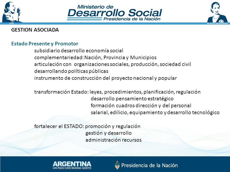 GESTION ASOCIADA Estado Presente y Promotor subsidiario desarrollo economía social complementariedad: Nación, Provincia y Municipios articulación con