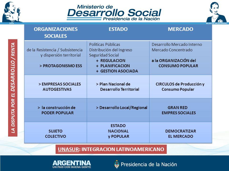 LA DISPUTA POR EL DESARROLLO / RENTA UNASUR: INTEGRACION LATINOAMERICANO