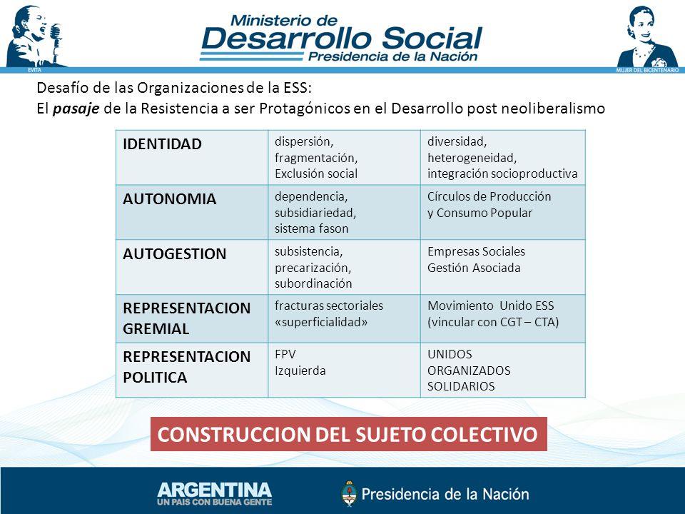 IDENTIDAD dispersión, fragmentación, Exclusión social diversidad, heterogeneidad, integración socioproductiva AUTONOMIA dependencia, subsidiariedad, s