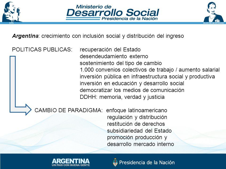 Argentina: crecimiento con inclusión social y distribución del ingreso POLITICAS PUBLICAS: recuperación del Estado desendeudamiento externo sostenimie
