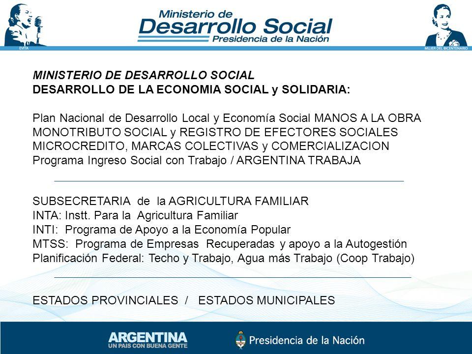 MINISTERIO DE DESARROLLO SOCIAL DESARROLLO DE LA ECONOMIA SOCIAL y SOLIDARIA: Plan Nacional de Desarrollo Local y Economía Social MANOS A LA OBRA MONOTRIBUTO SOCIAL y REGISTRO DE EFECTORES SOCIALES MICROCREDITO, MARCAS COLECTIVAS y COMERCIALIZACION Programa Ingreso Social con Trabajo / ARGENTINA TRABAJA SUBSECRETARIA de la AGRICULTURA FAMILIAR INTA: Instt.