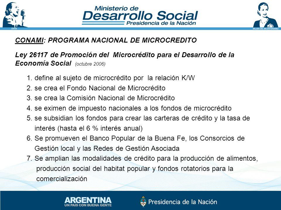CONAMI: PROGRAMA NACIONAL DE MICROCREDITO Ley 26117 de Promoción del Microcrédito para el Desarrollo de la Economía Social (octubre 2006) 1. define al