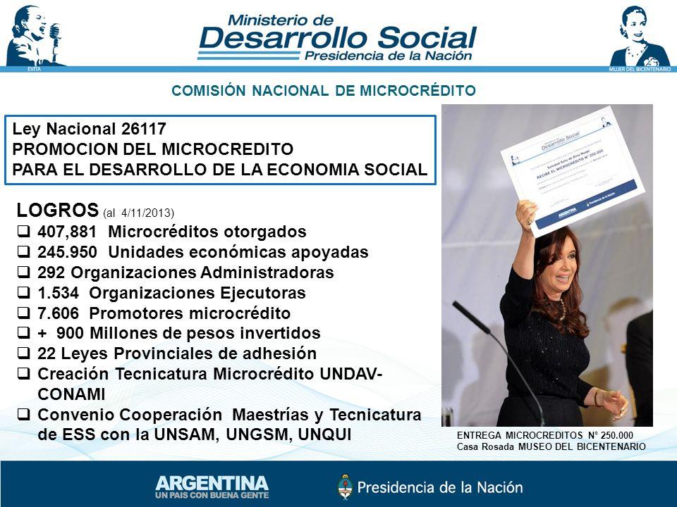 COMISIÓN NACIONAL DE MICROCRÉDITO LOGROS (al 4/11/2013) 407,881 Microcréditos otorgados 245.950 Unidades económicas apoyadas 292 Organizaciones Admini
