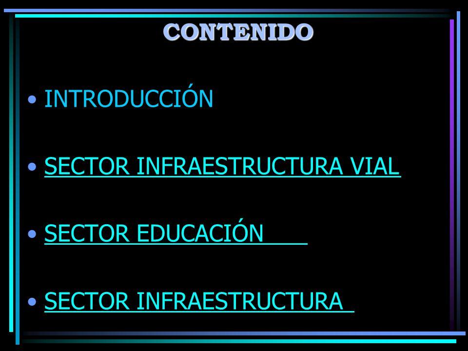 CONTENIDO INTRODUCCIÓN SECTOR INFRAESTRUCTURA VIAL SECTOR EDUCACIÓN SECTOR INFRAESTRUCTURA