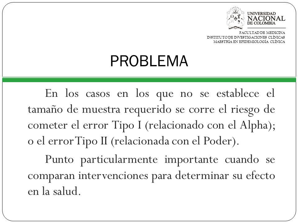 PROBLEMA En los casos en los que no se establece el tamaño de muestra requerido se corre el riesgo de cometer el error Tipo I (relacionado con el Alpha); o el error Tipo II (relacionada con el Poder).