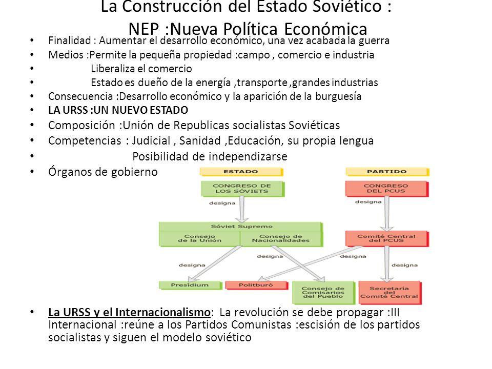 La Construcción del Estado Soviético : NEP :Nueva Política Económica Finalidad : Aumentar el desarrollo económico, una vez acabada la guerra Medios :P