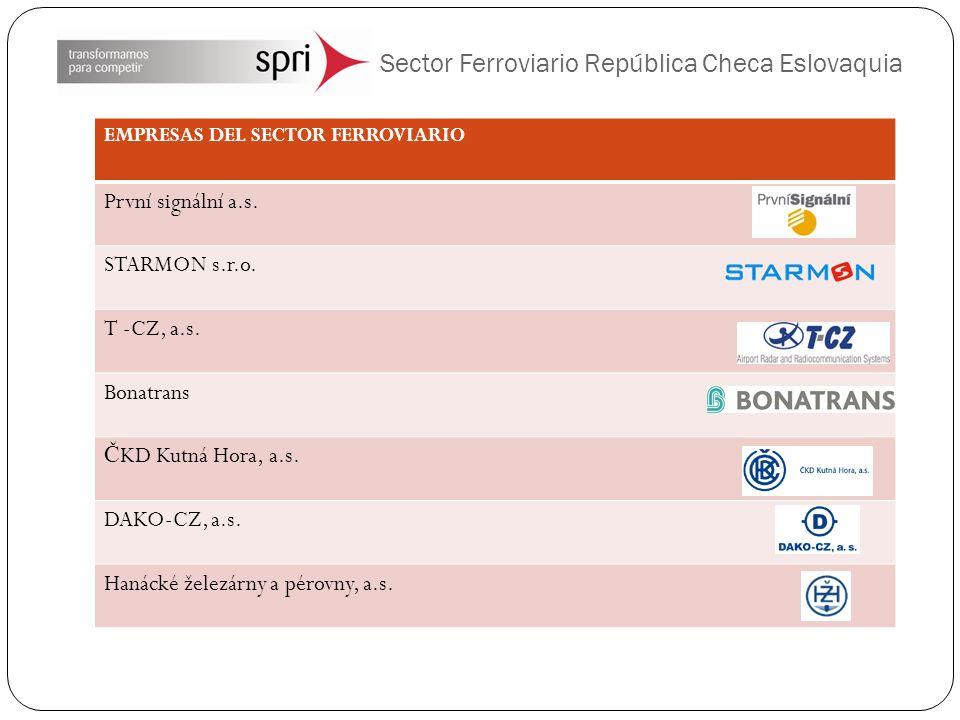 Sector Ferroviario República Checa Eslovaquia EMPRESAS DEL SECTOR FERROVIARIO První signální a.s. STARMON s.r.o. T -CZ, a.s. Bonatrans Č KD Kutná Hora