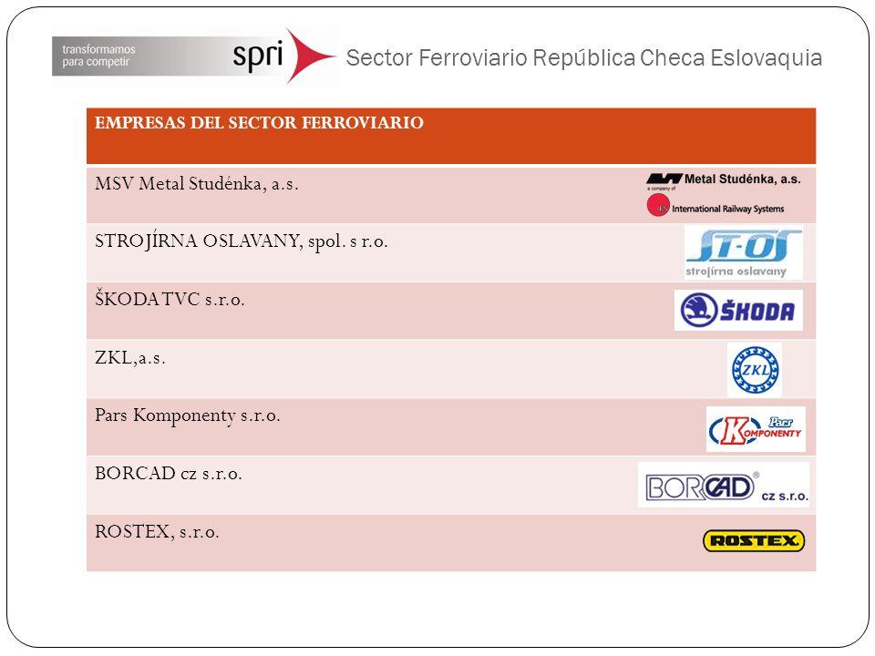 Sector Ferroviario República Checa Eslovaquia EMPRESAS DEL SECTOR FERROVIARIO MSV Metal Studénka, a.s. STROJÍRNA OSLAVANY, spol. s r.o. ŠKODA TVC s.r.