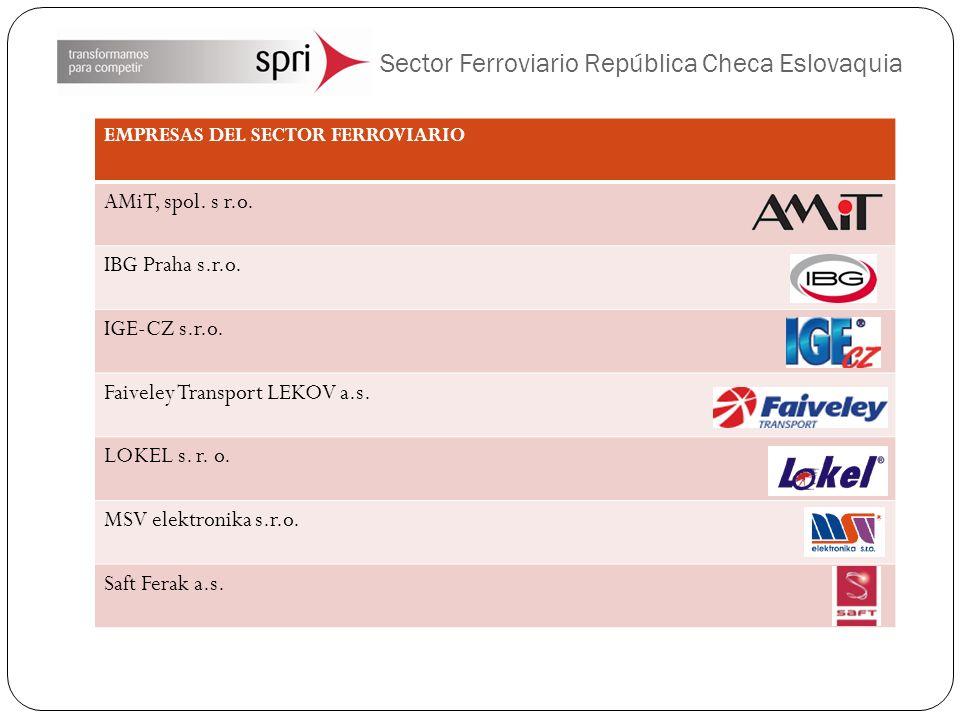 Sector Ferroviario República Checa Eslovaquia EMPRESAS DEL SECTOR FERROVIARIO AMiT, spol. s r.o. IBG Praha s.r.o. IGE-CZ s.r.o. Faiveley Transport LEK