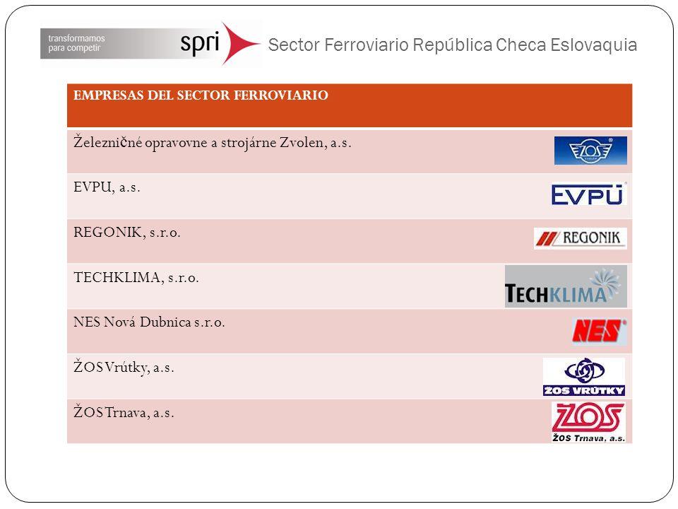 Sector Ferroviario República Checa Eslovaquia EMPRESAS DEL SECTOR FERROVIARIO Železni č né opravovne a strojárne Zvolen, a.s.