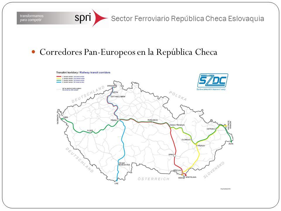 Sector Ferroviario República Checa Eslovaquia Corredores Pan-Europeos en la República Checa