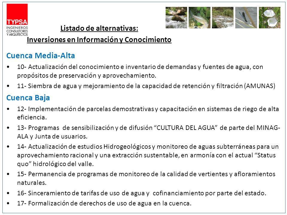 Listado de alternativas: Inversiones en Información y Conocimiento Cuenca Media-Alta 10- Actualización del conocimiento e inventario de demandas y fuentes de agua, con propósitos de preservación y aprovechamiento.