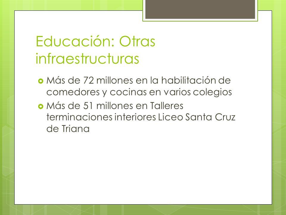Educación: Otras infraestructuras Más de 72 millones en la habilitación de comedores y cocinas en varios colegios Más de 51 millones en Talleres terminaciones interiores Liceo Santa Cruz de Triana