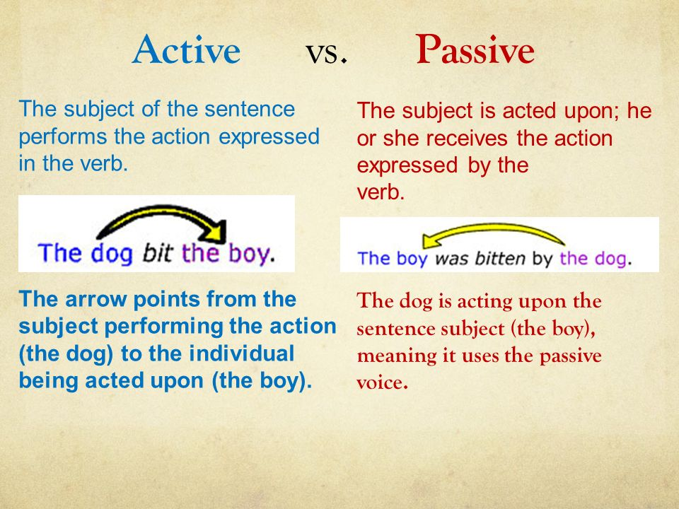 Active vs.Passive The subject of the sentence performs the action expressed in the verb.