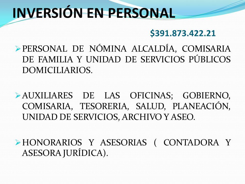 INVERSIÓN EN PERSONAL $391.873.422.21 PERSONAL DE NÓMINA ALCALDÍA, COMISARIA DE FAMILIA Y UNIDAD DE SERVICIOS PÚBLICOS DOMICILIARIOS.