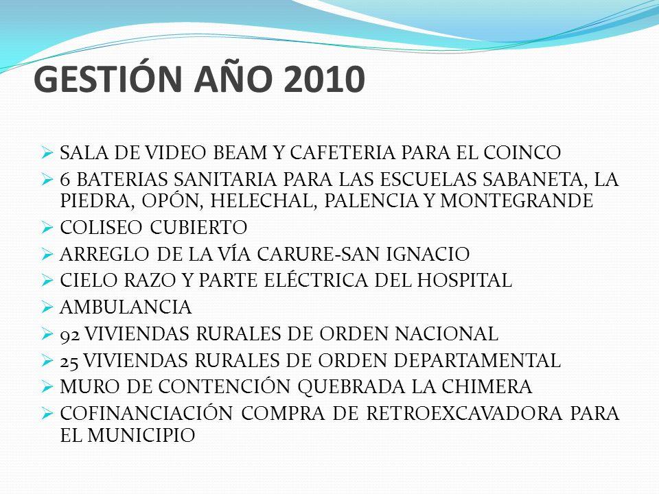 GESTIÓN AÑO 2010 SALA DE VIDEO BEAM Y CAFETERIA PARA EL COINCO 6 BATERIAS SANITARIA PARA LAS ESCUELAS SABANETA, LA PIEDRA, OPÓN, HELECHAL, PALENCIA Y MONTEGRANDE COLISEO CUBIERTO ARREGLO DE LA VÍA CARURE-SAN IGNACIO CIELO RAZO Y PARTE ELÉCTRICA DEL HOSPITAL AMBULANCIA 92 VIVIENDAS RURALES DE ORDEN NACIONAL 25 VIVIENDAS RURALES DE ORDEN DEPARTAMENTAL MURO DE CONTENCIÓN QUEBRADA LA CHIMERA COFINANCIACIÓN COMPRA DE RETROEXCAVADORA PARA EL MUNICIPIO