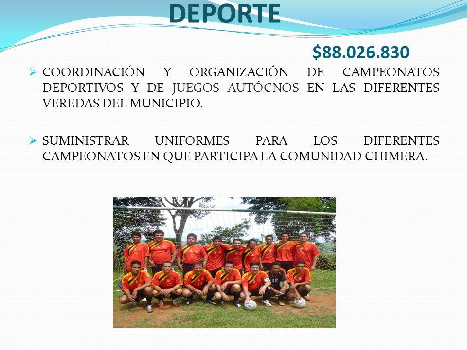 SECTOR AGROPECUARIO $44.037.489 ASISTENCIA TÉCNICA AGROPECUARIA EN; CACAO HUERTAS CASERAS MANEJO DE COSECHA Y POST COSECHA SANIDAD ANIMAL GEOREFERENCIACIÓN DE PREDIOS