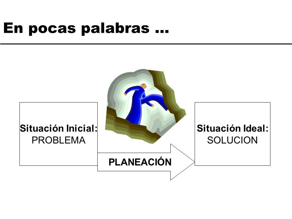 En pocas palabras … Situación Inicial: PROBLEMA Situación Ideal: SOLUCION PLANEACIÓN