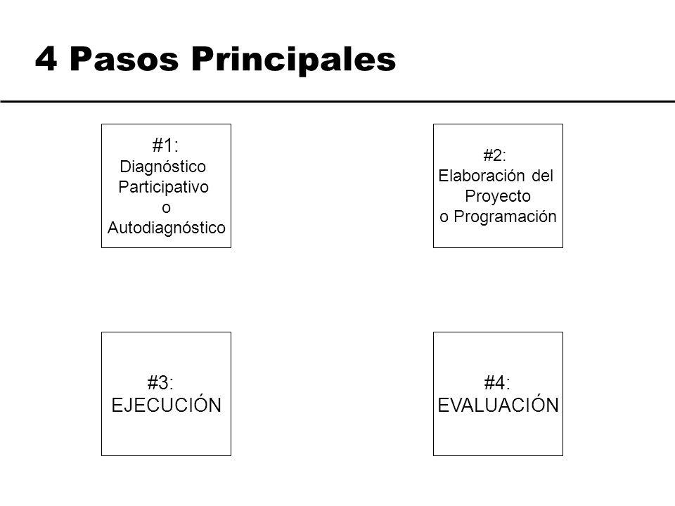 4 Pasos Principales #1: Diagnóstico Participativo o Autodiagnóstico #2: Elaboración del Proyecto o Programación #3: EJECUCIÓN #4: EVALUACIÓN