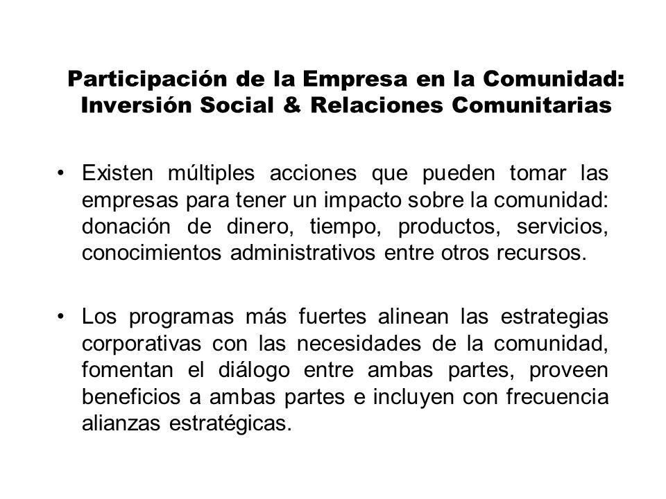 Participación de la Empresa en la Comunidad: Inversión Social & Relaciones Comunitarias Existen múltiples acciones que pueden tomar las empresas para